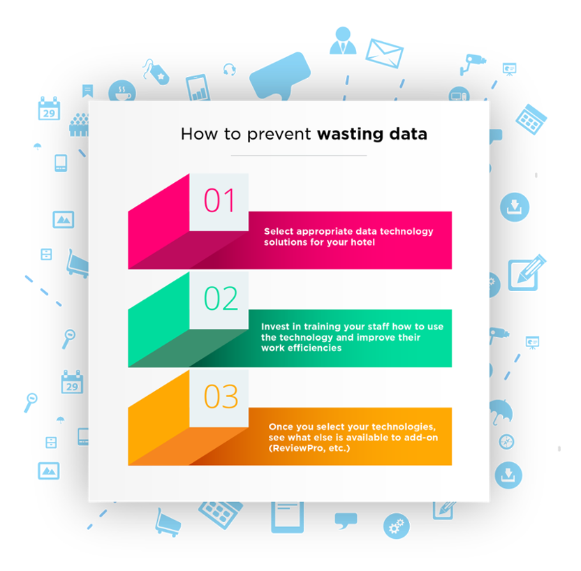 how to prevent wasting data@3x