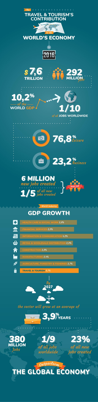 03_Hospitality_industry statistics.jpg