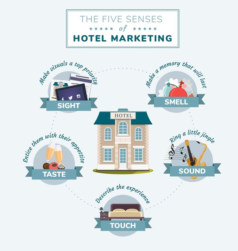 05_The_five_senses_hotel marketing.jpg